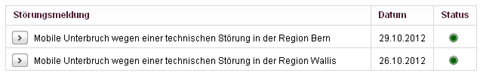 Keine Meldung zum tagelangen Sedruner Sunrise-Netzausfall auf der Statusseite