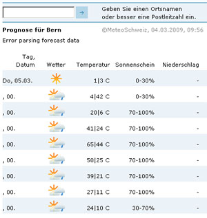 Oops... Error Parsing Data ist da leicht untertrieben! (meteoschweiz.ch, 4. März 2009)