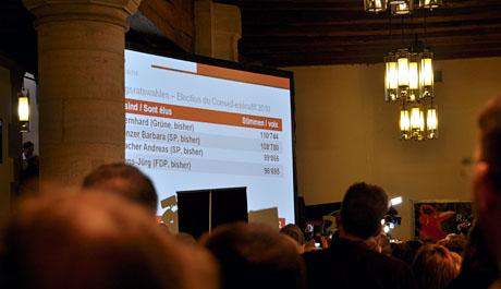 Berner Wahlen 2010 - Bilder aus dem Rathaus